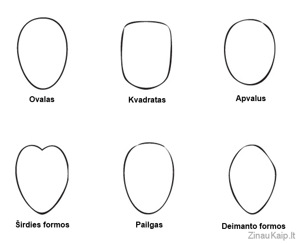 kaip-nustatyti-veido-forma1