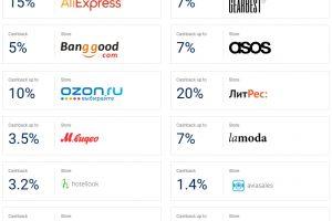 Kaip sutaupyti perkant internetu iš Aliexpress ir Gearbest ir kitų