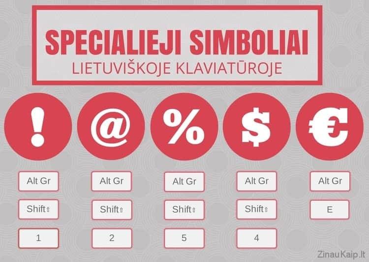 Euro ženklas | Kaip rašyti Euro ženklą klaviatūroje – €