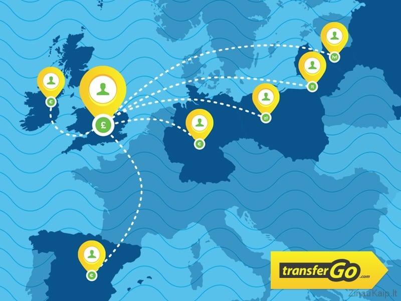 Kaip naudotis TransferGo paslaugomis