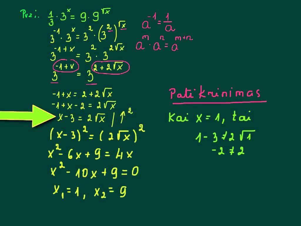 Kaip spręsti kvadratines lygtys – Diskriminantas