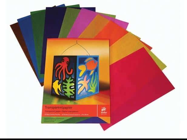 Kaip įvertinti popieriaus kokybę?