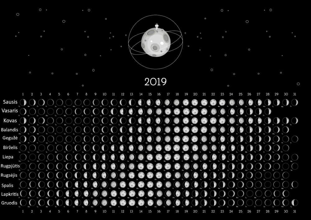 Menulio kalendorius 2019