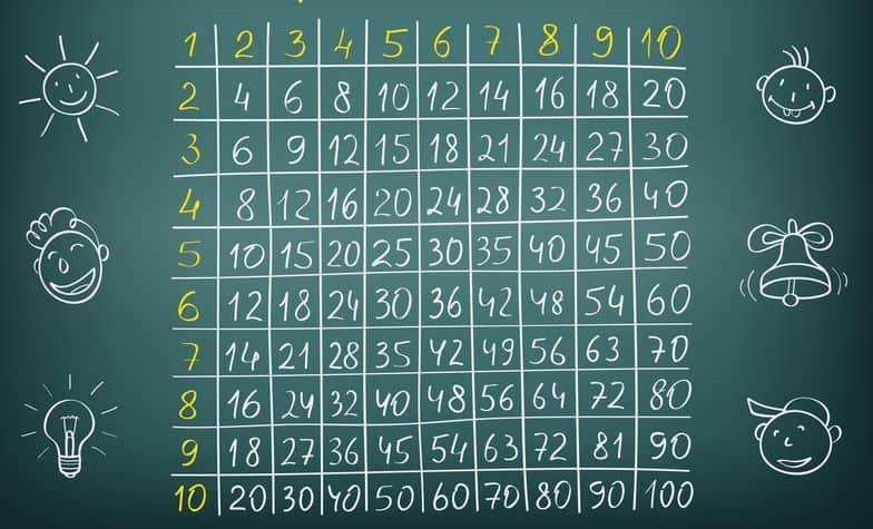 Kaip išmokti daugybos lentele